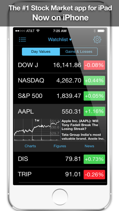 TheStreet.com Mobile App (Free; iOS, Android, Blackberry)