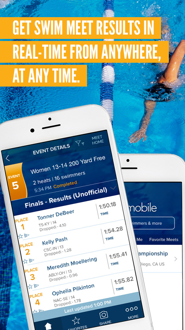 us vs europe swim meet results