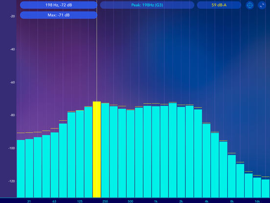 Audio spectrum analyzer and dB (decibel) meter Screenshot