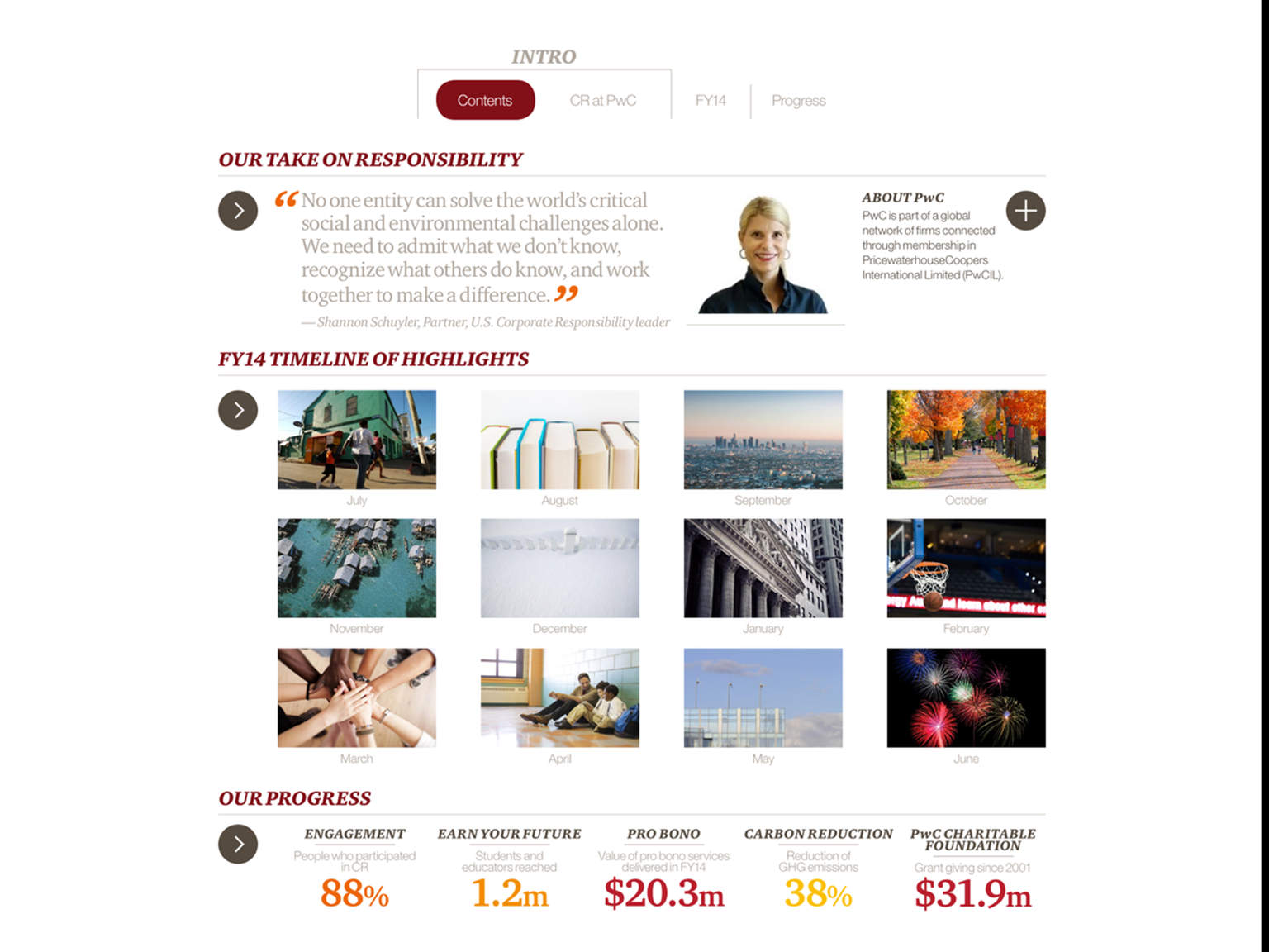 PwC U.S. Corporate Responsibility Reporting Screenshot