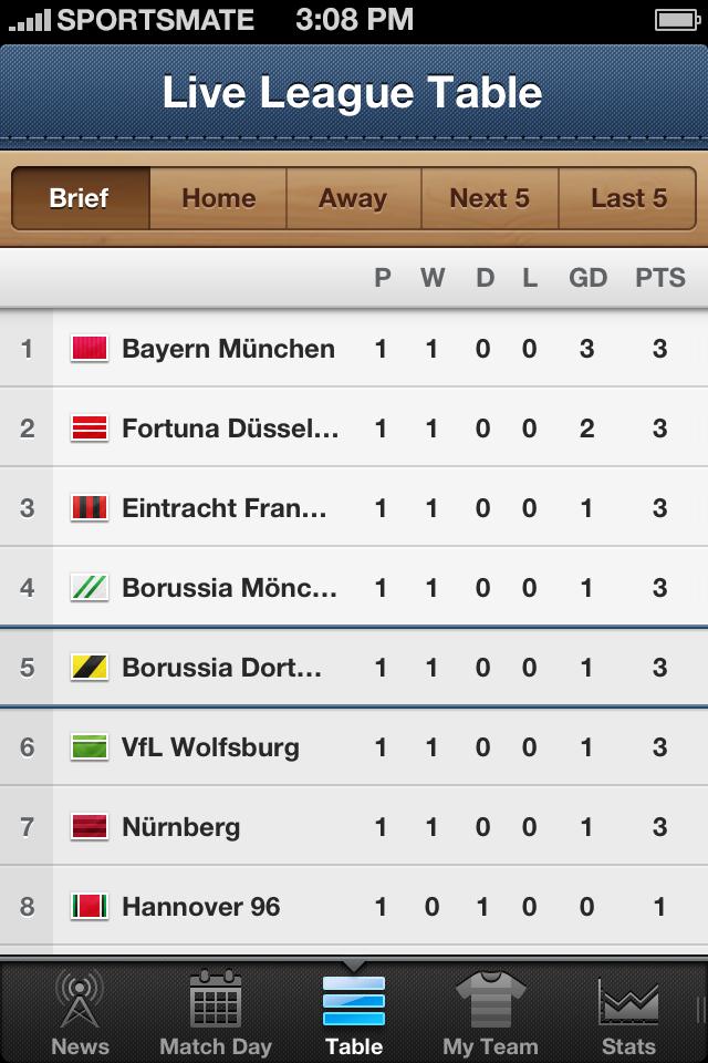 Bundesliga Live 2012/2013 Screenshot