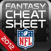NFL Fantasy Football Cheat Sheet 2012