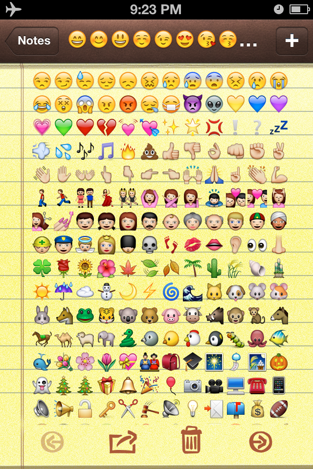 Emoji & Unicode Icons - Special Symbols For Messages & Email