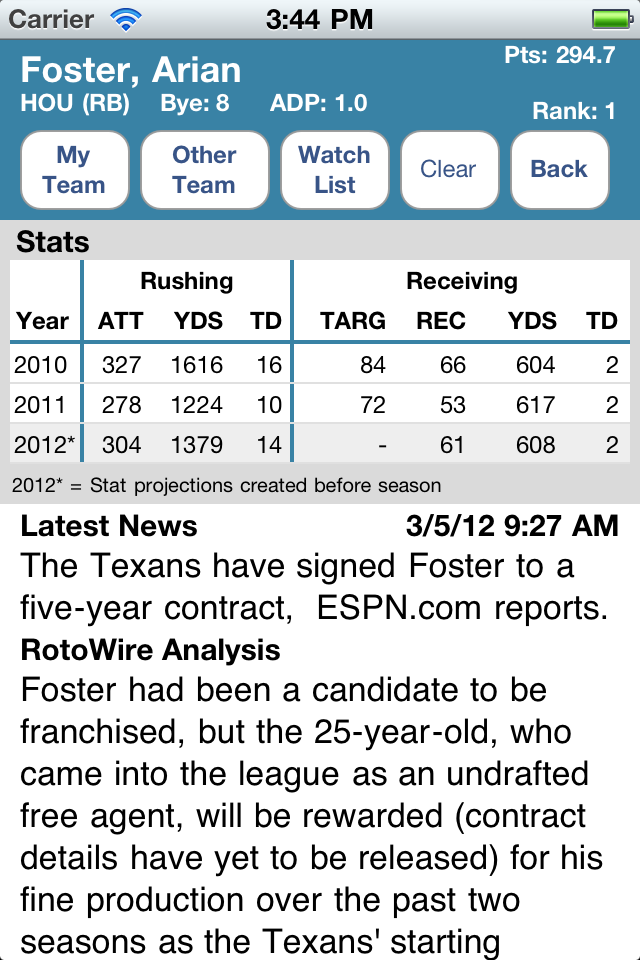 RotoWire Fantasy Football Draft Kit 2012 screenshot 2