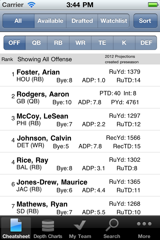RotoWire Fantasy Football Draft Kit 2012 screenshot 1