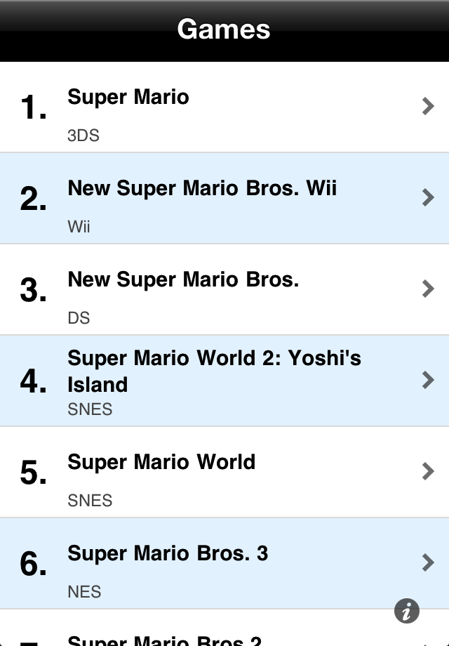 PowerFAQs: Mario Bros  edition | iPhone Reference apps | by
