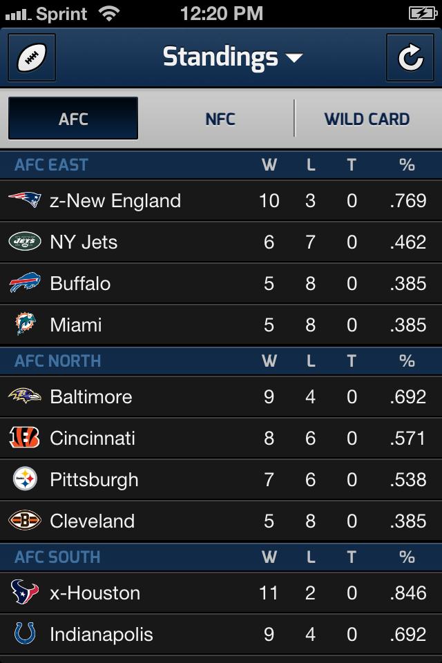 CBS SportCaster screenshot 5