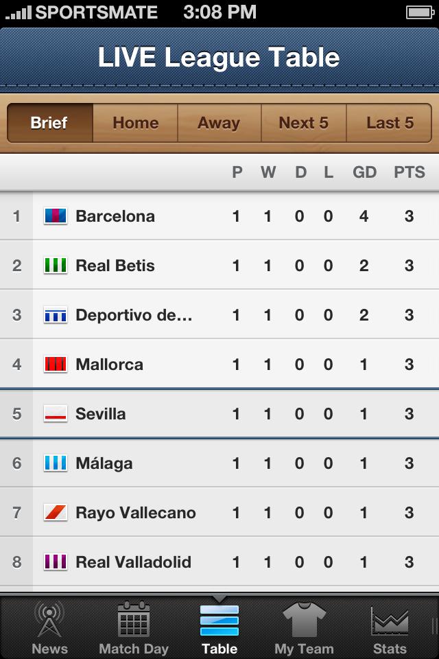 La Liga Live 2012/2012 Screenshot