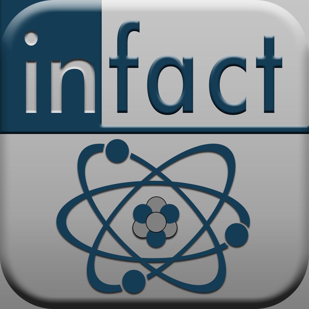 inFact Atoms