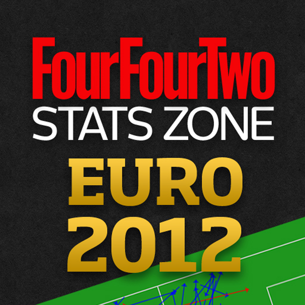 Euro 2012 Soccer Stats Zone, from FourFourTwo & Opta | Apps
