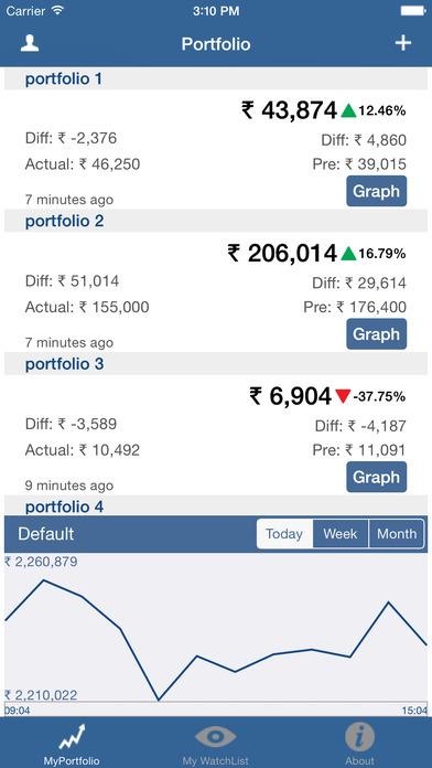 Portfolio Tracker - Shares Screenshot on iOS