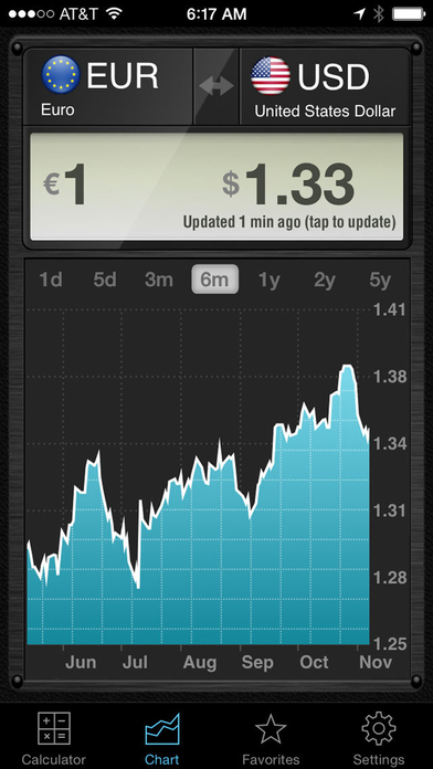 Currency Converter HD: Exchange Rate Calculator Screenshots