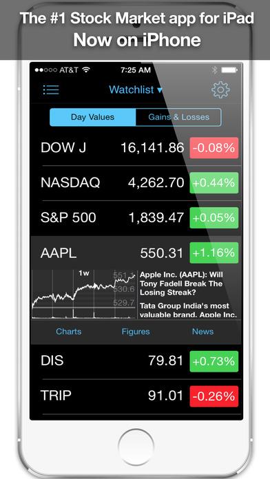stock market app stock tracker real time stocks apprecs