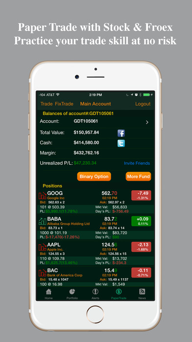 Real time forex charts ipad