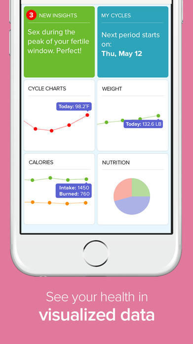 Glow Fertility Tracker, Ovulation & Period App Screenshot
