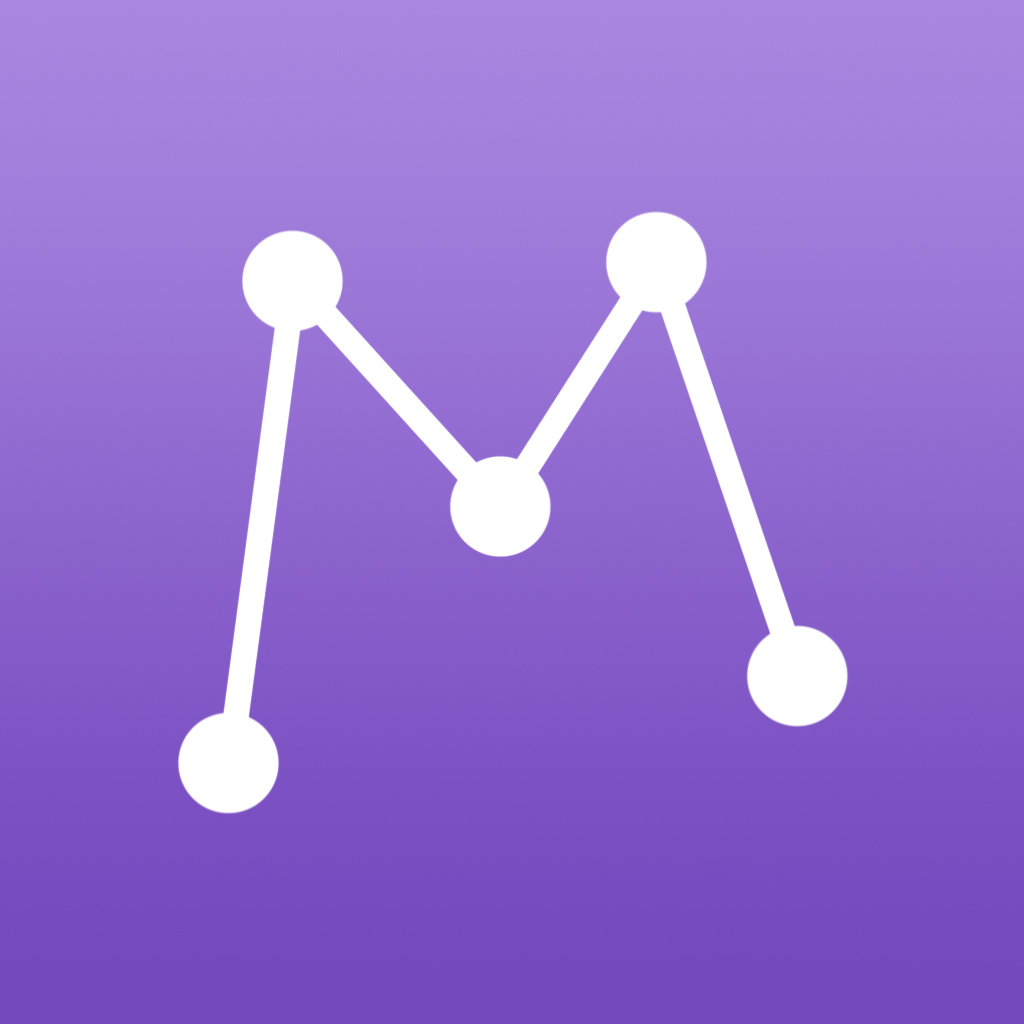 Mingle: Action-Based Contacts