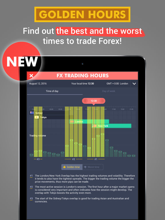 Best forex app for iphone and beginners