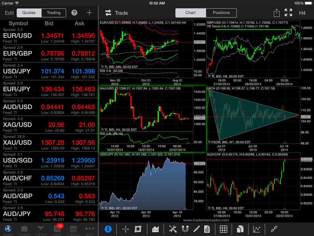 Us financial trading systems limited