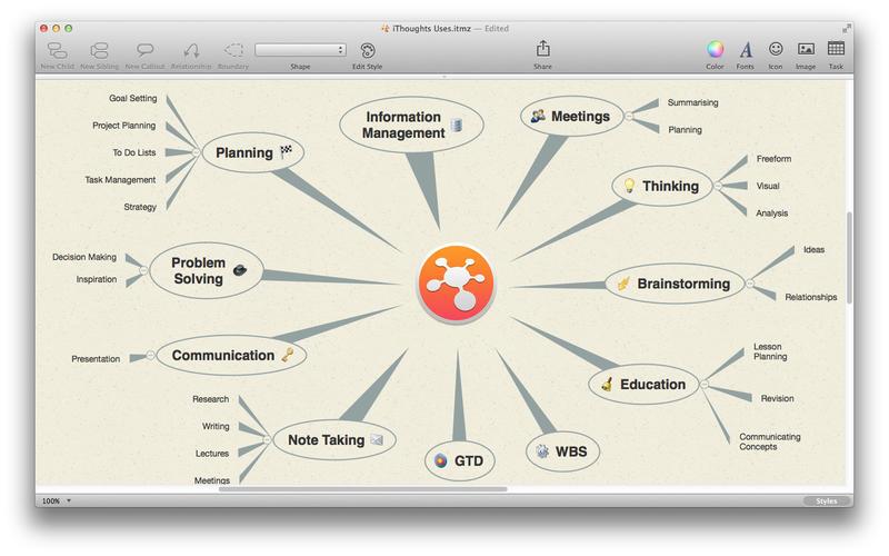screenshots - Osx Mind Mapping