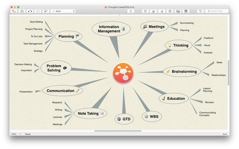 screenshots - Mind Map App For Mac