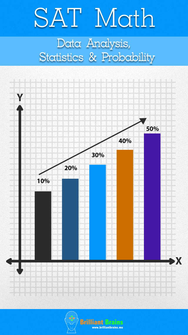 Statistics & Probability