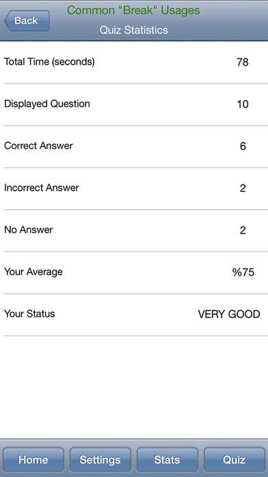 English Grammar Quiz : Advanced Level