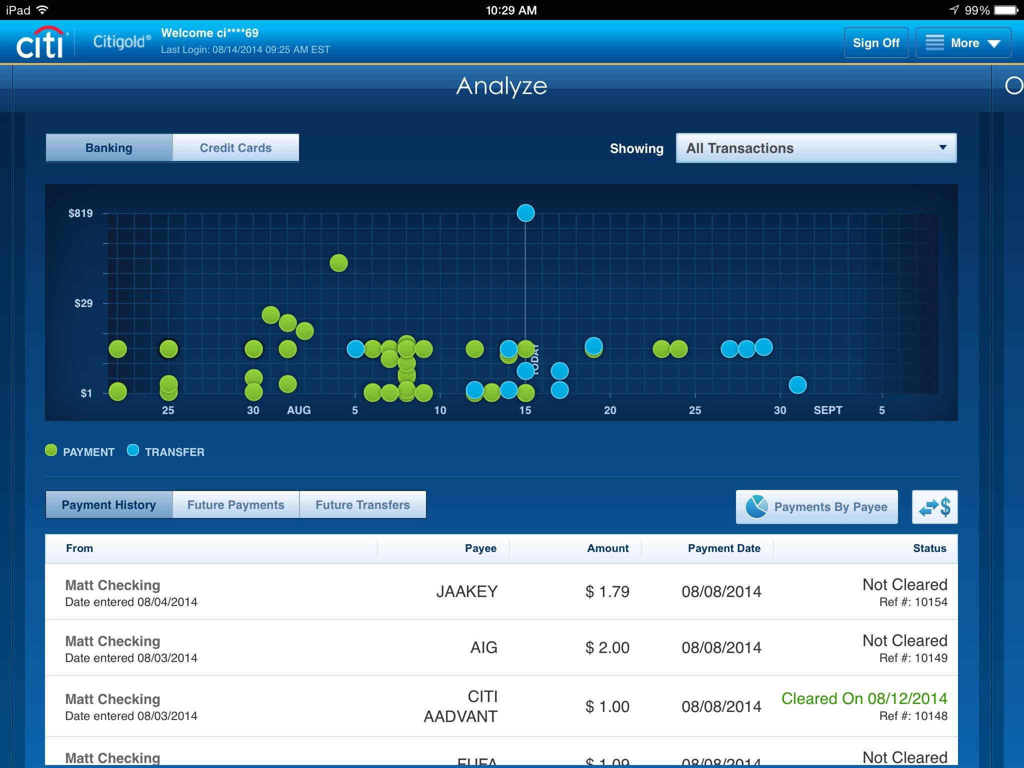 Citibank for iPad®