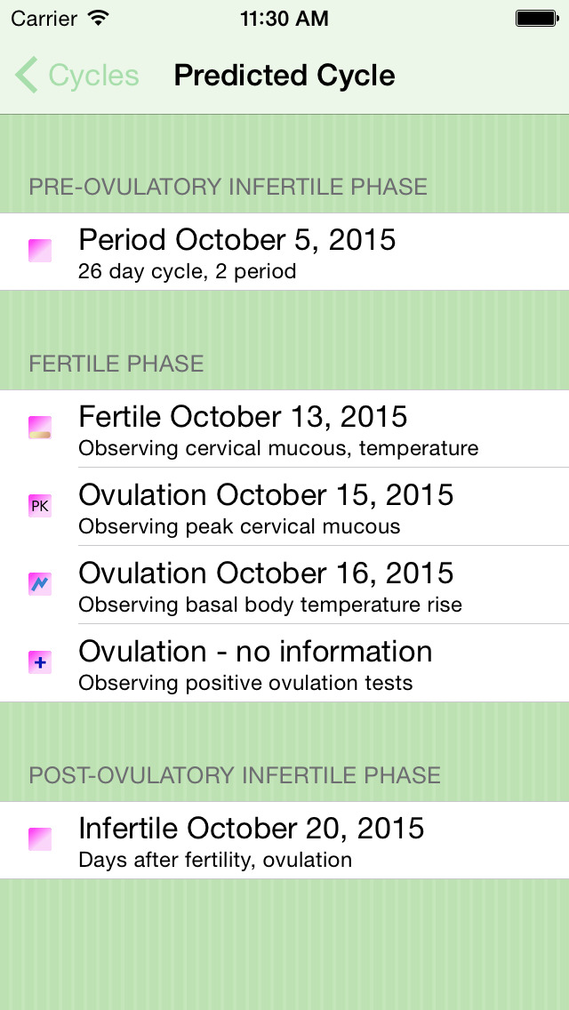 App Shopper: FemCal Lite: Period and Ovulation Calendar