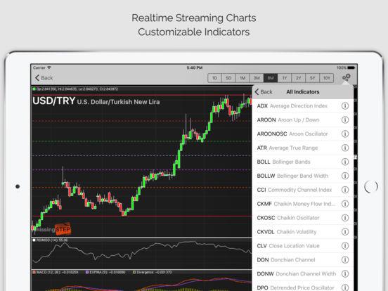 Fx news trading