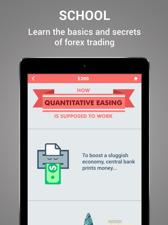 Forex trading apps for iphone