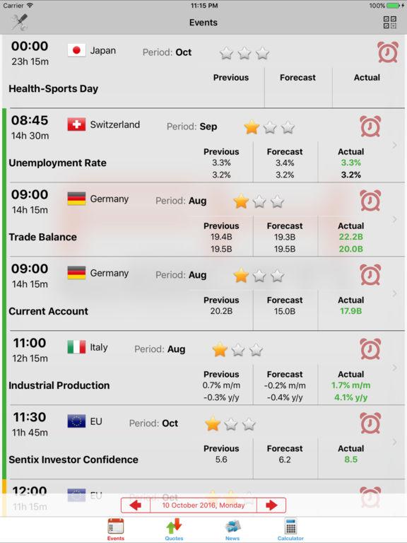 Economic calendar forex download