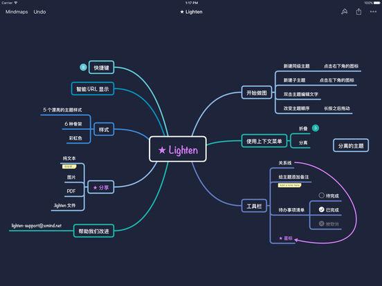 lighten-思維導圖,頭腦風暴隨手記錄 by xmind圖片